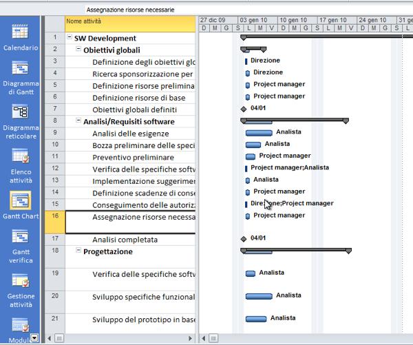 Come costruire una wbs per la scheduazione di progetti for Costruzione di software per piani di lavoro