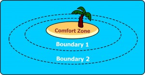 Comfort Zone per i Project Manager